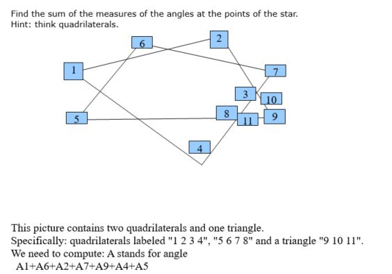 Angle Sums