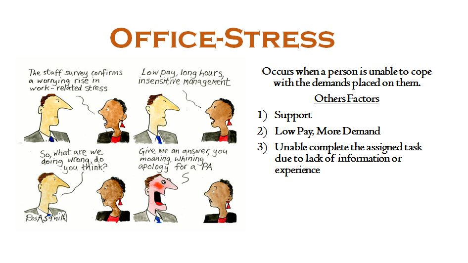 Office Stress (540 words, 4 slides)