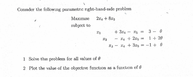 Sensitive And Parametric Analysis Question