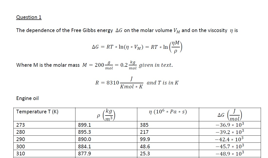 Gibbs and Diffusion Questions