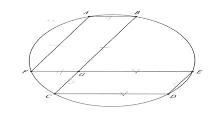 Parallelograms and Circle Arc Proofs