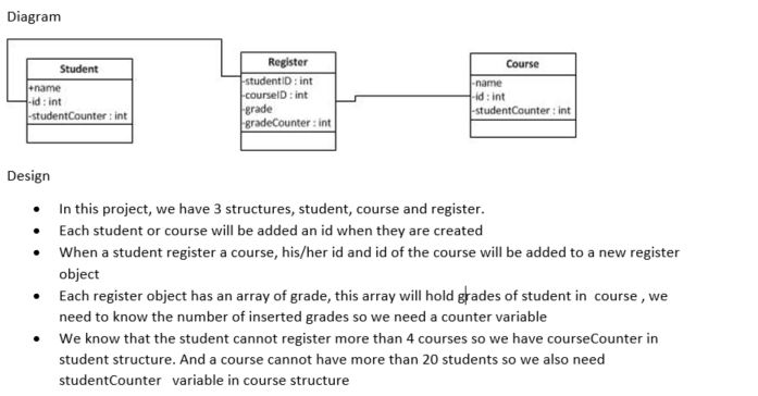 Grade Books Using Data Structures