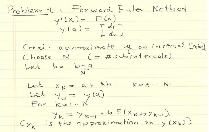 Solving Systems of Differential Equations