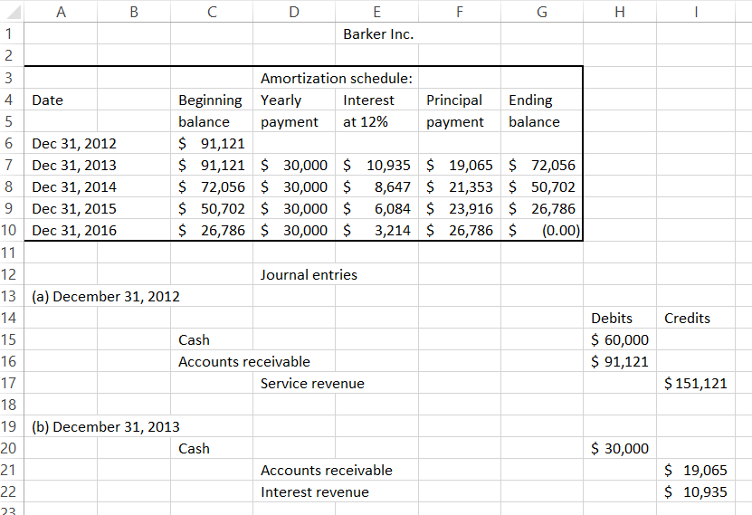 Amortization Schedule Preparing and Recording Journal Entries