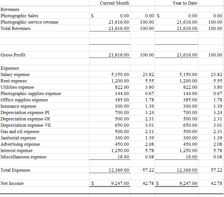 Accounting Questions Using Microsoft Excel