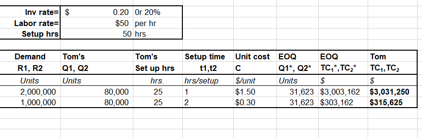 Inventory and Capacity Case Questions