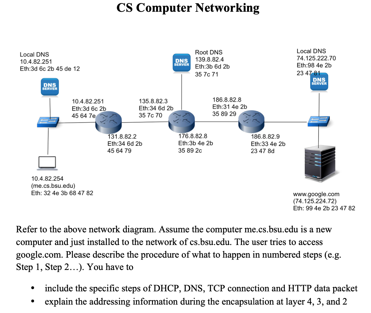 Example With DNS Hierarchy Queries and Data Wrapped by OSI Layers