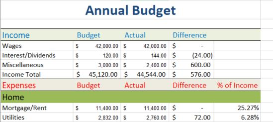 Personal Budget Using Microsoft Excel