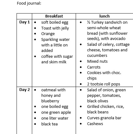Nutrition Part of the Lifestyle Plan