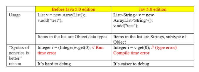 Java Programming Questions