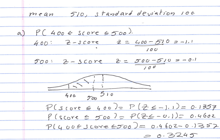 Statistics Problems: Math Scores and Curves