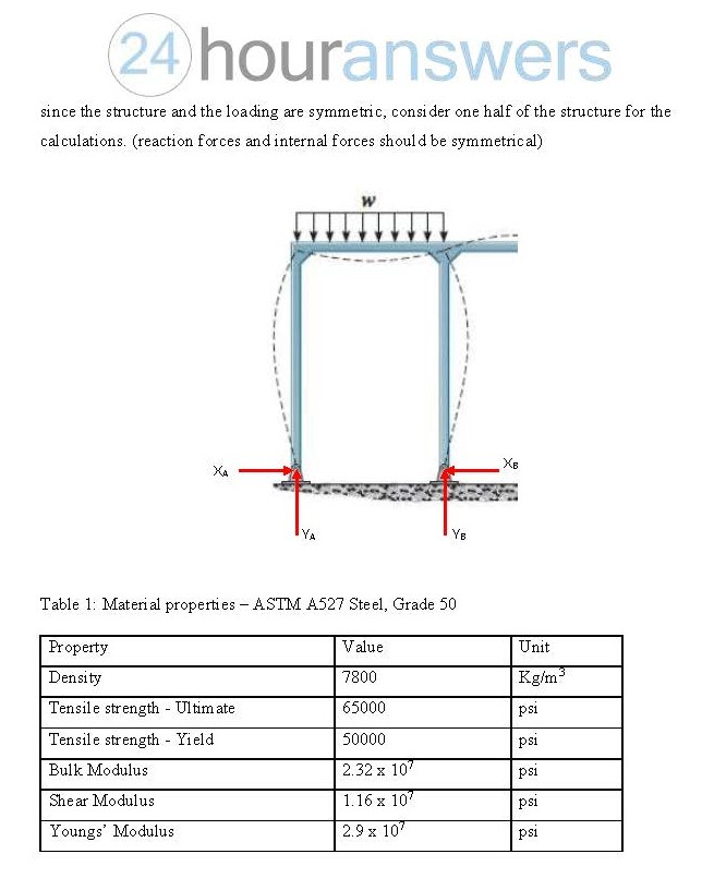 Structural Engineering - Designing a Frame