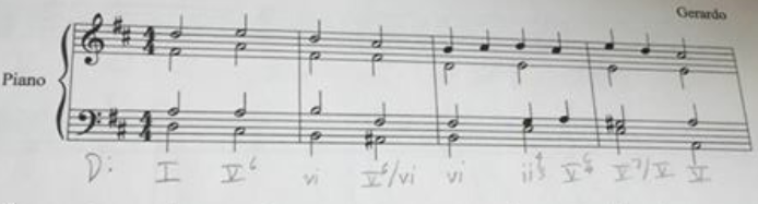 Two Phrases of Music Compositions