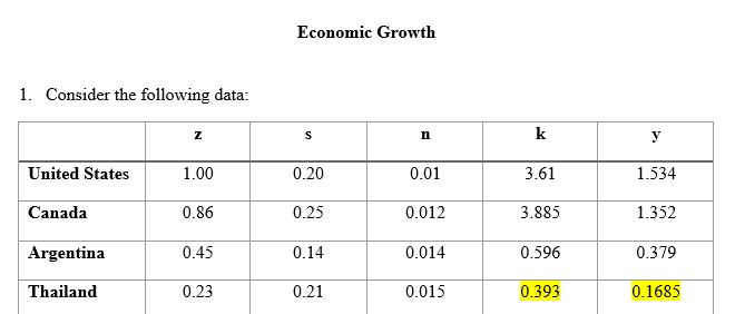 Economic Growth Questions