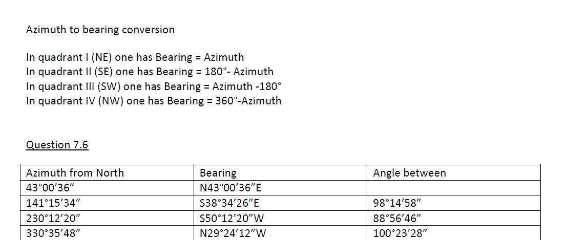Angles, Azimuths and Bearings Questions