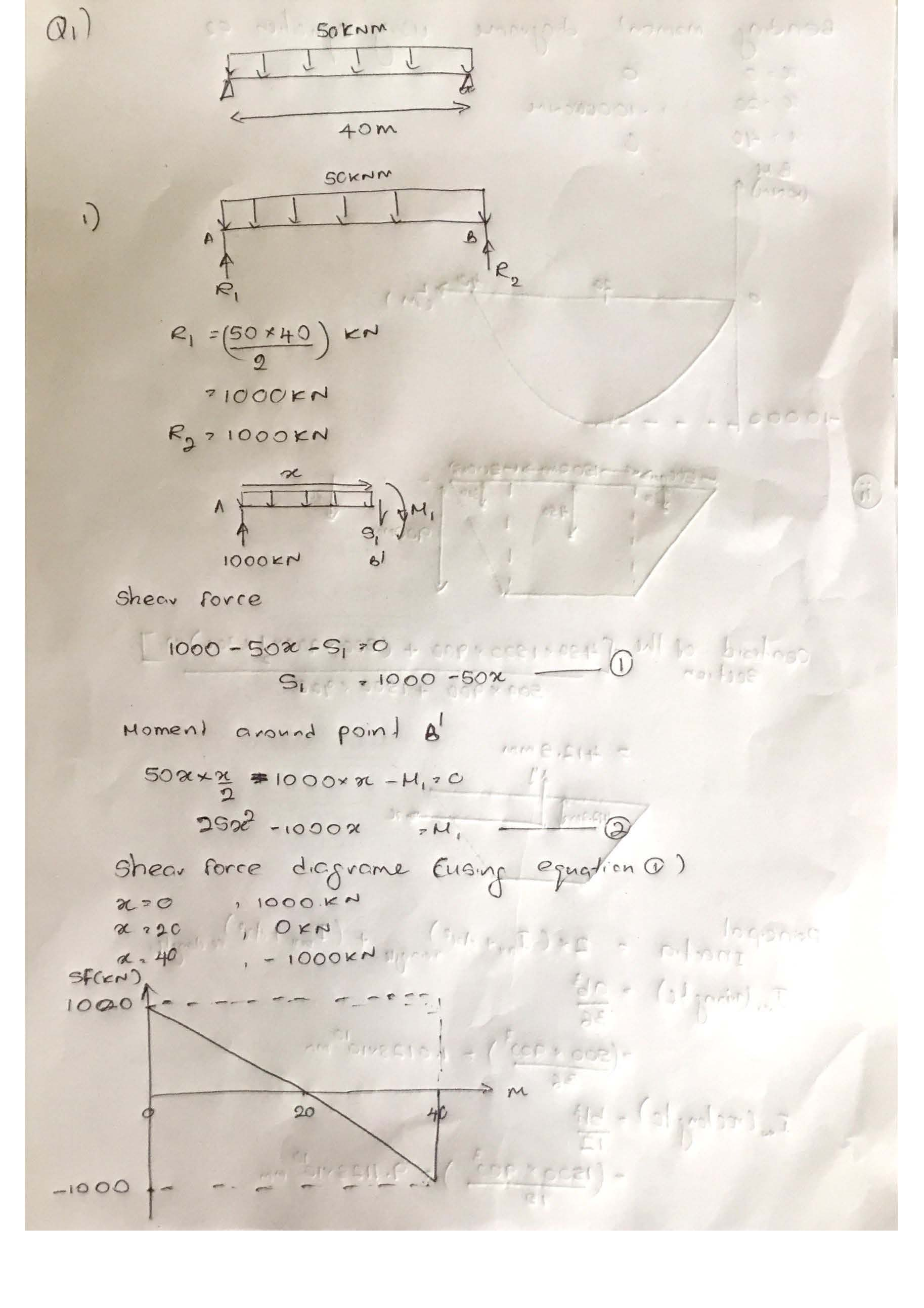 Continuous Beam Equations Question