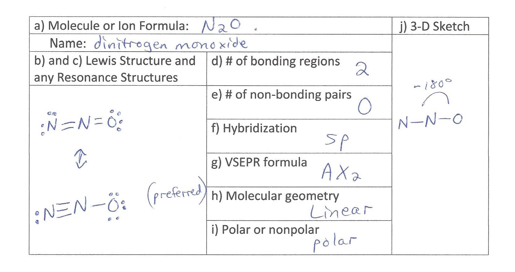 Molecular Geometry Questions And Data Analysis