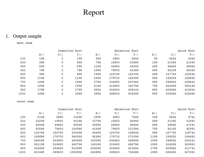Evaluating and Comparing Efficiency of Sorting Algorithms