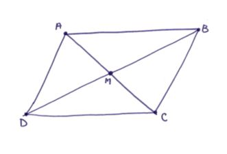 Quadrilateral Problems