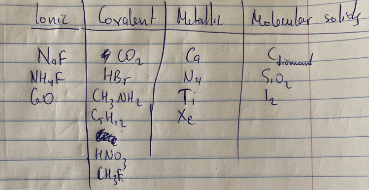 Chemistry Questions - Intermolecular Forces And Substances