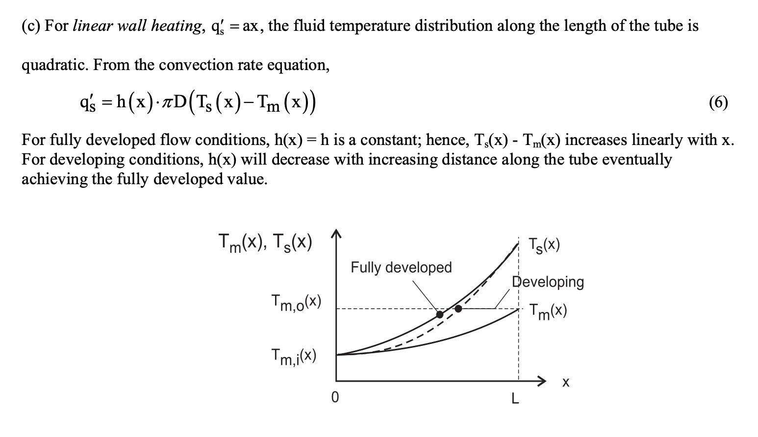 Tempgraph in Matlab