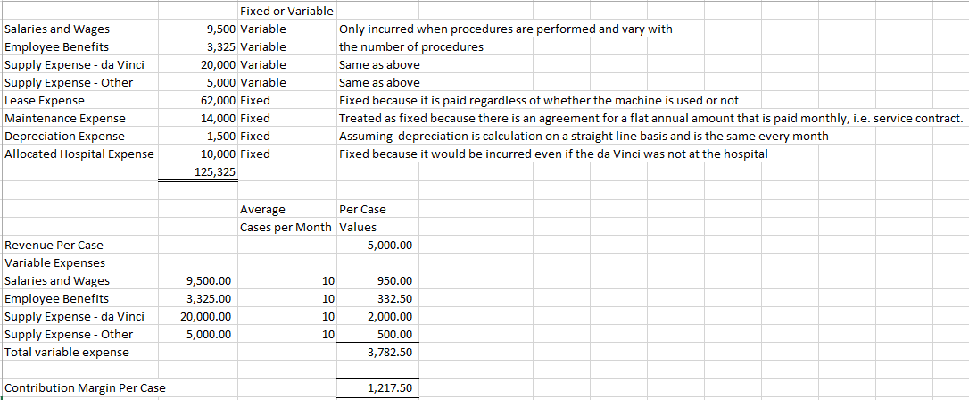 Accounting Questions: Case Study: Surgical Robot Arms Race