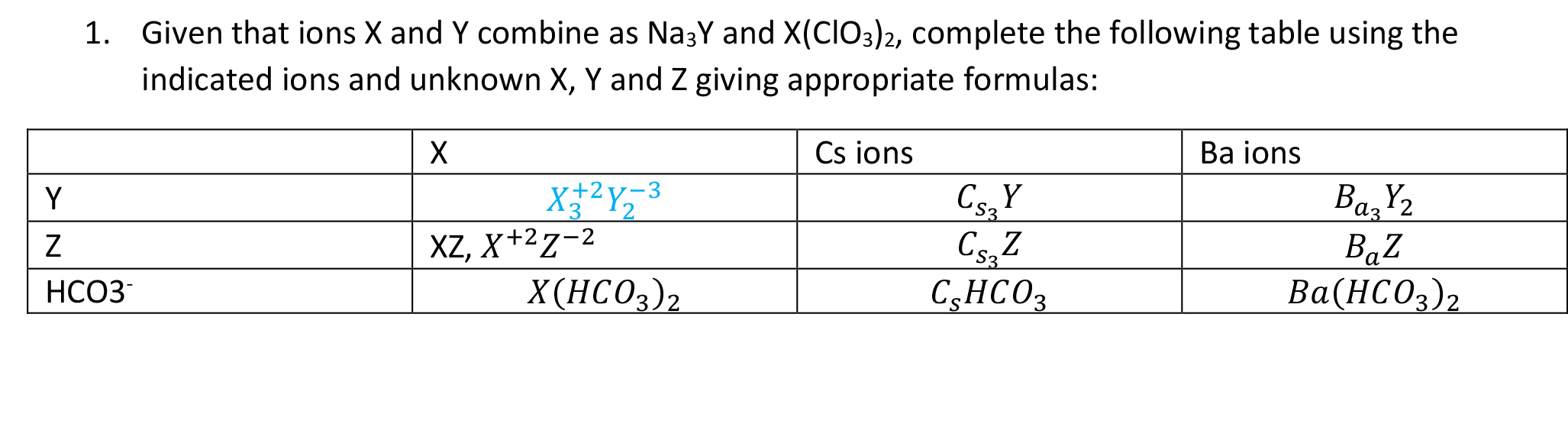 Mass Fraction and Writing Molecular Formulas with Ions