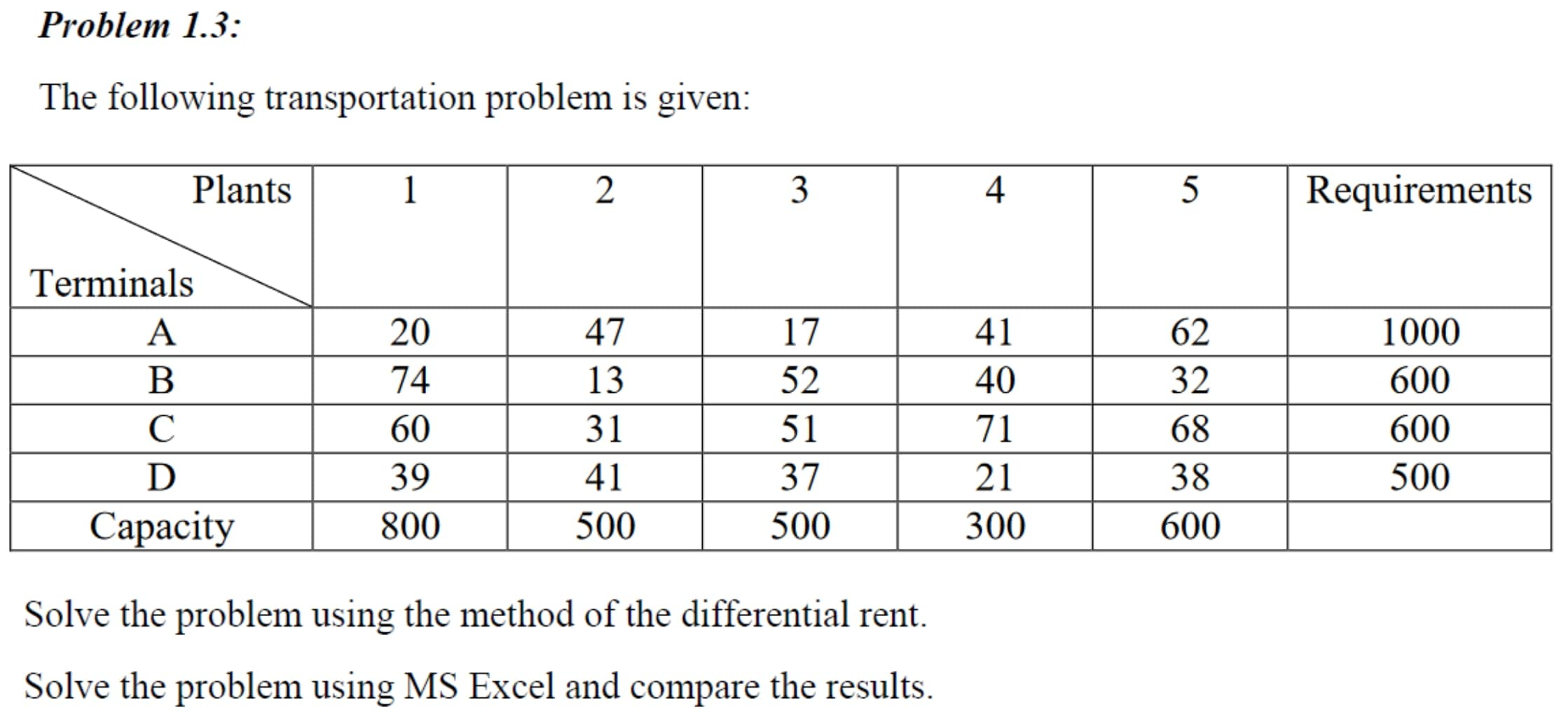 Operations Research Question