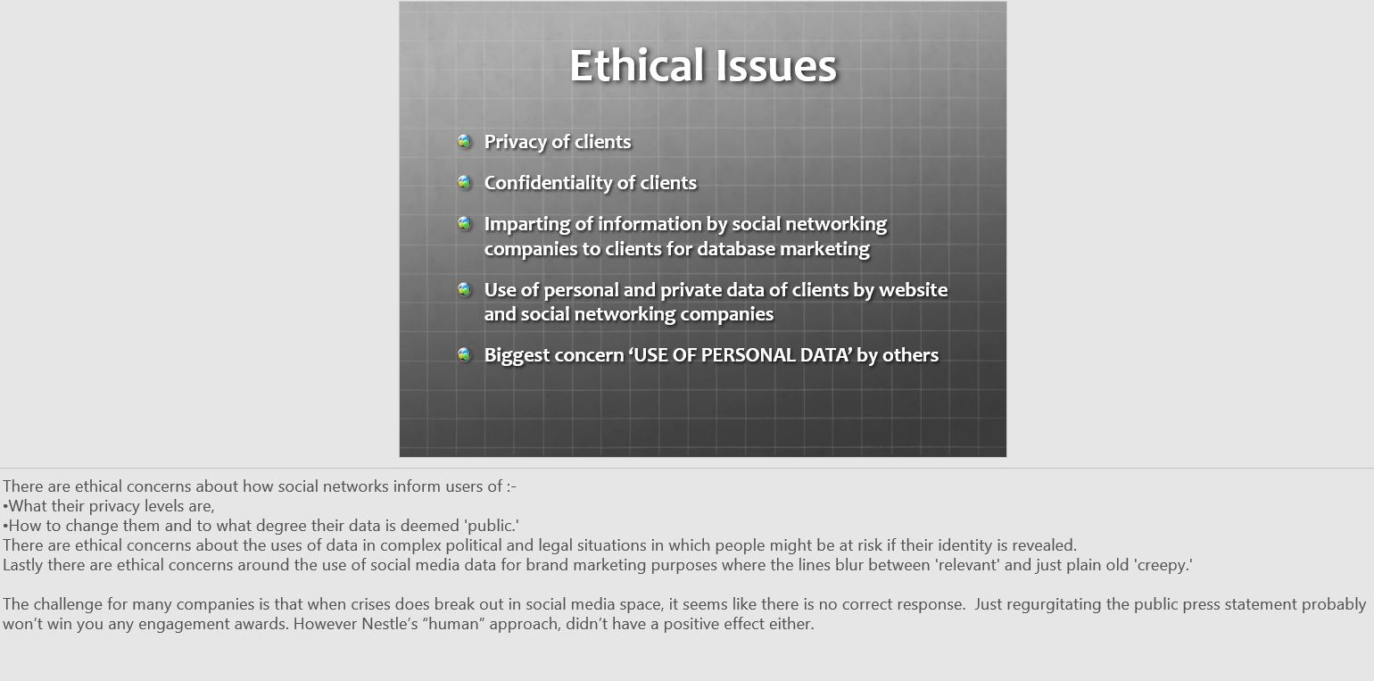 Business Ethics Presentation and Article Analysis
