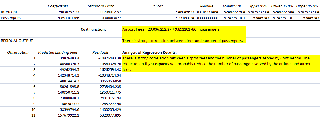 Continental Airlines Case Study Questions