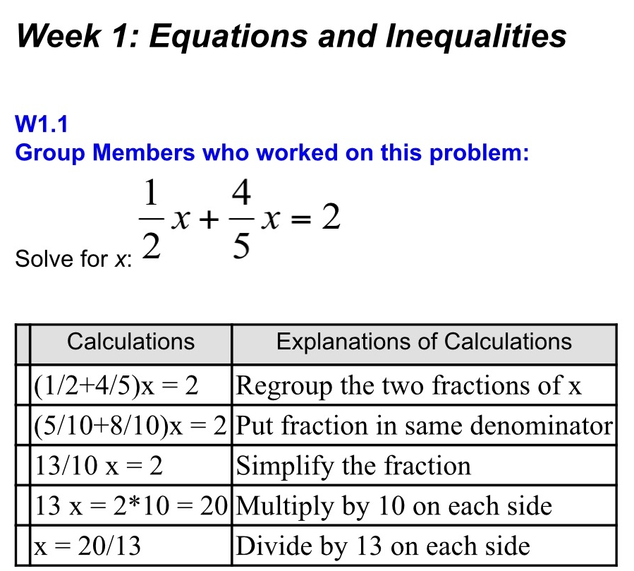 Functions Equality And Inequality Exercices