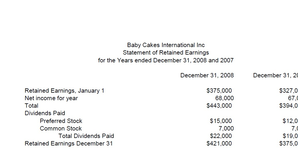 Financial Statement Analysis Baby Cakes International Inc.