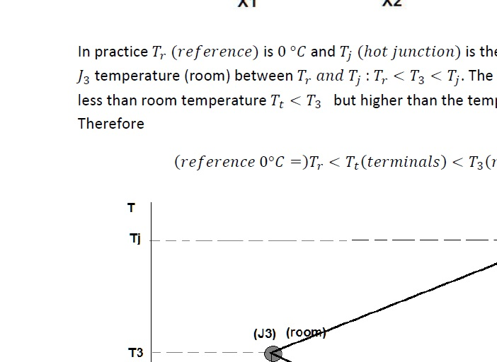 Alternative Reference Temperature Design