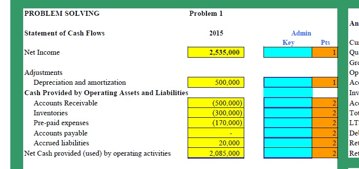 Finance Income Statement Questions