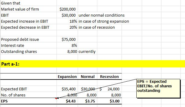 EPS Calculations