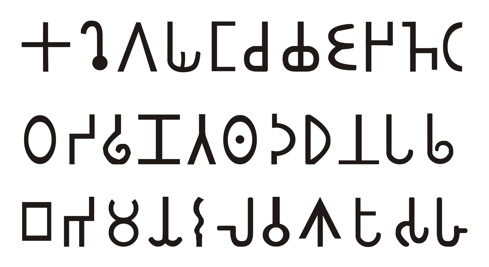 Languages other college homework help and online tutoring a contemporary alphabet used in hindi marathi punjabi and most other languages of india some of the devanagari letters signify a specific sound aljukfo Gallery